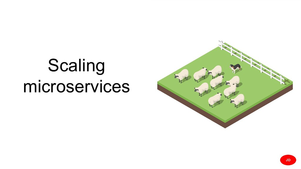 Scaling microservices JD