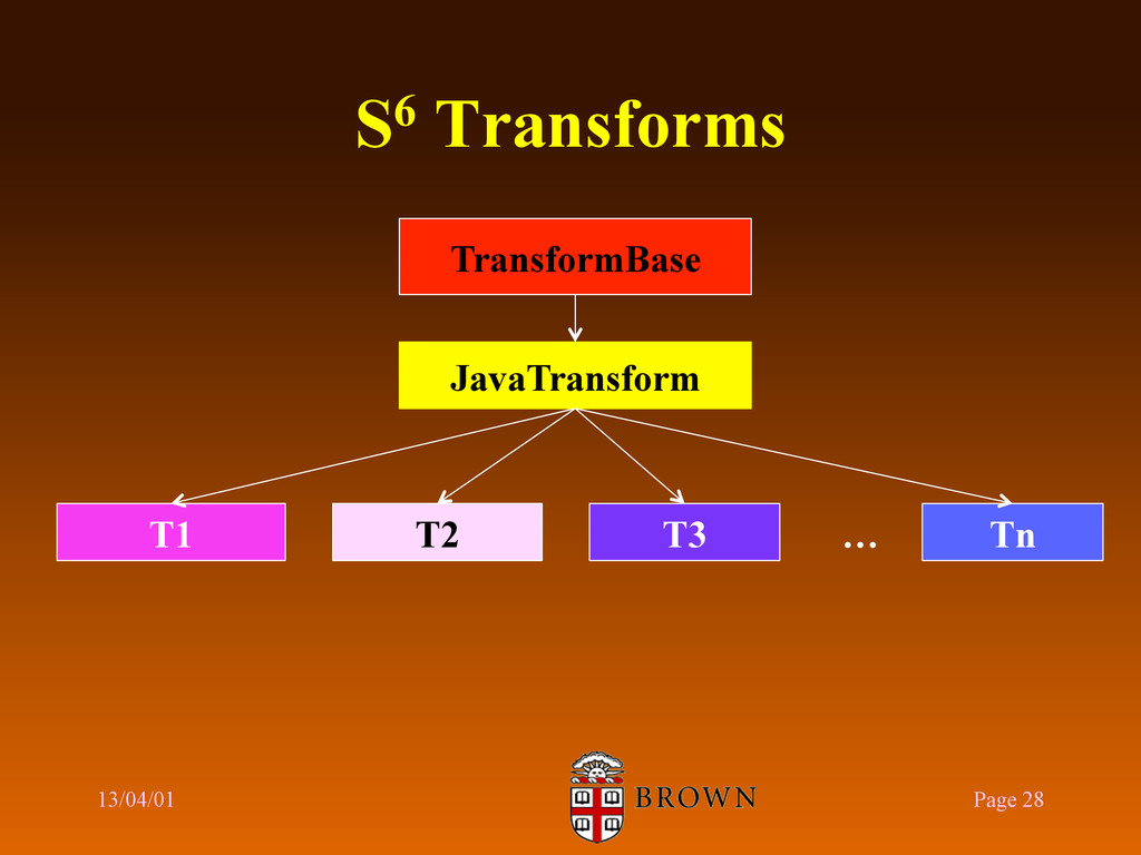 S6 Transforms 13/04/01 Page 28 TransformBase Ja...
