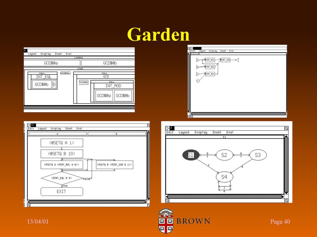 Garden 13/04/01 Page 40