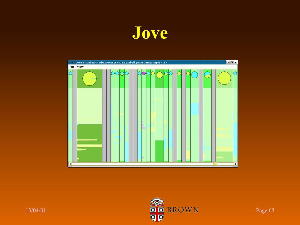 Jove 13/04/01 Page 63