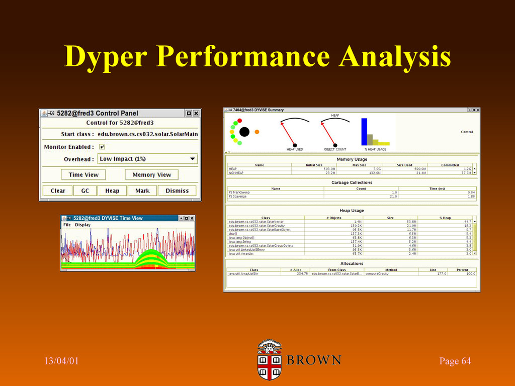 Dyper Performance Analysis 13/04/01 Page 64