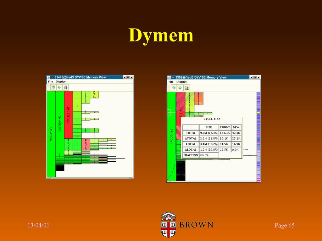 Dymem 13/04/01 Page 65