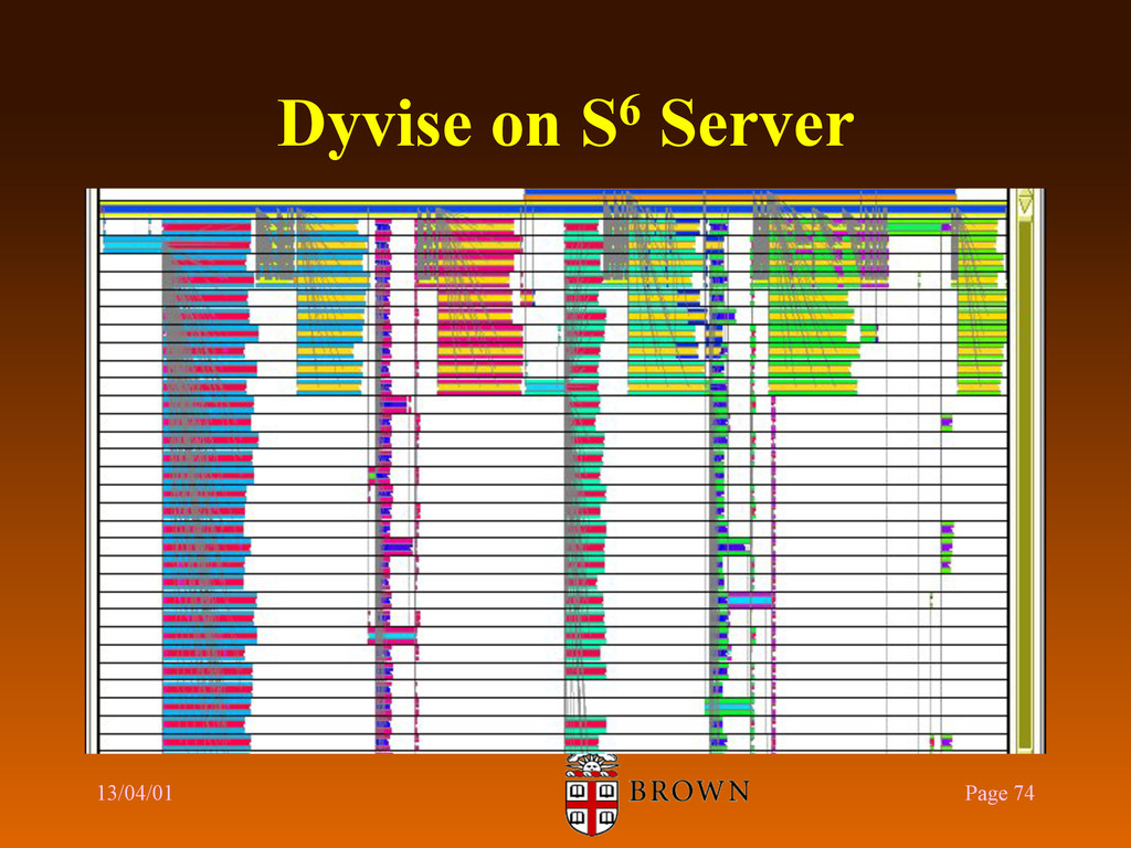 Dyvise on S6 Server 13/04/01 Page 74