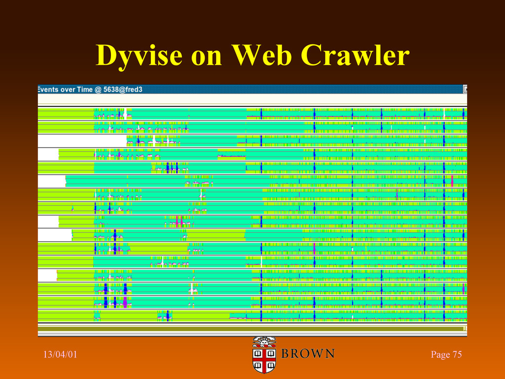 Dyvise on Web Crawler 13/04/01 Page 75