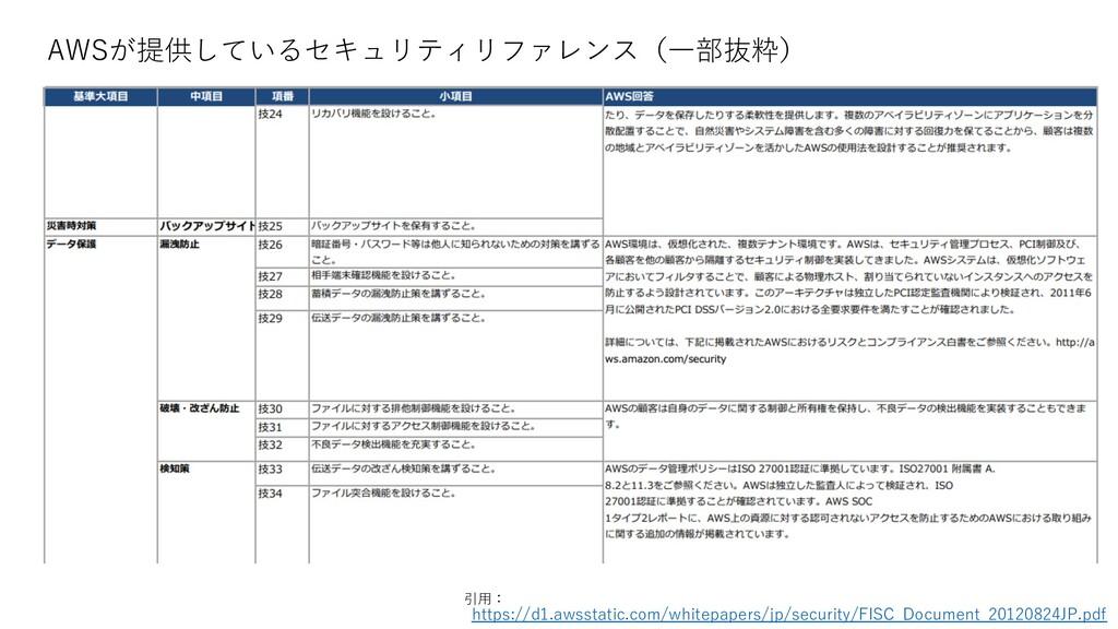 https://d1.awsstatic.com/whitepapers/jp/securit...