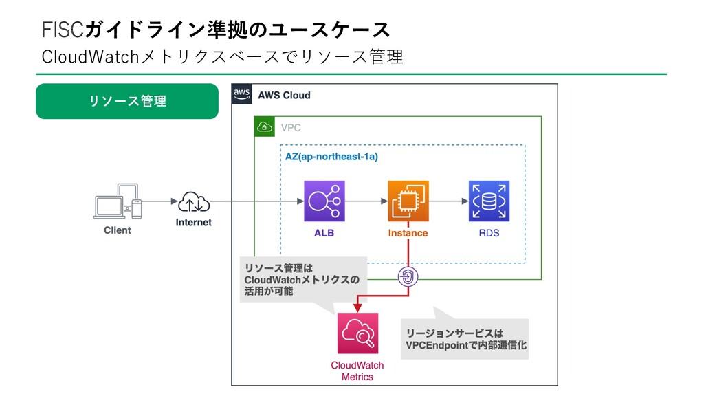 CloudWatchメトリクスベースでリソース管理 FISCガイドライン準拠のユースケース リ...