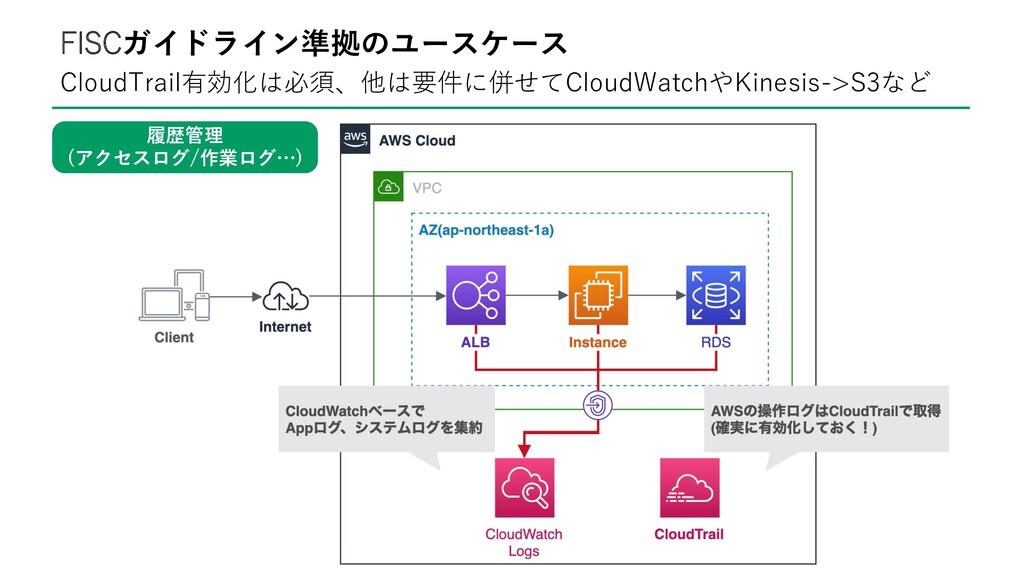 CloudTrail有効化は必須、他は要件に併せてCloudWatchやKinesis->S3...