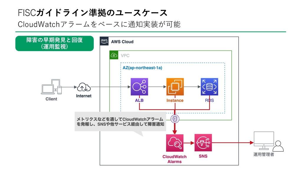CloudWatchアラームをベースに通知実装が可能 FISCガイドライン準拠のユースケース ...