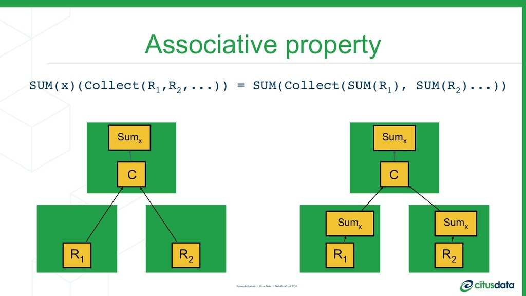 SUM(x)(Collect(R1 ,R2 ,...)) = SUM(Collect(SUM(...