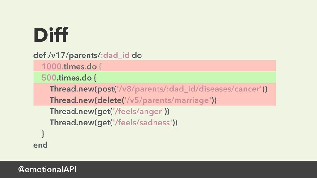 @emotionalAPI Diff def /v17/parents/:dad_id do...