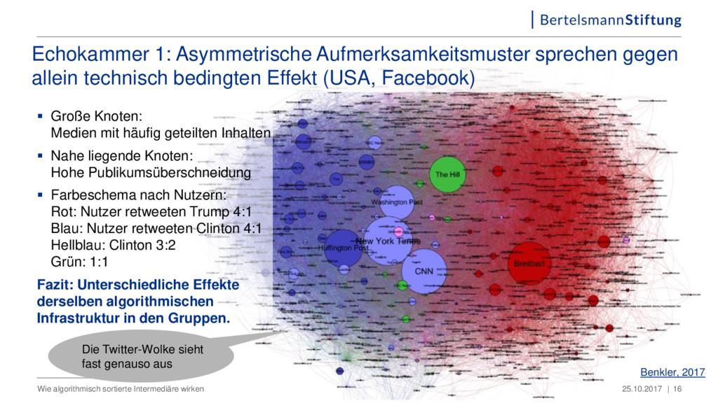 25.10.2017   Wie algorithmisch sortierte Interm...