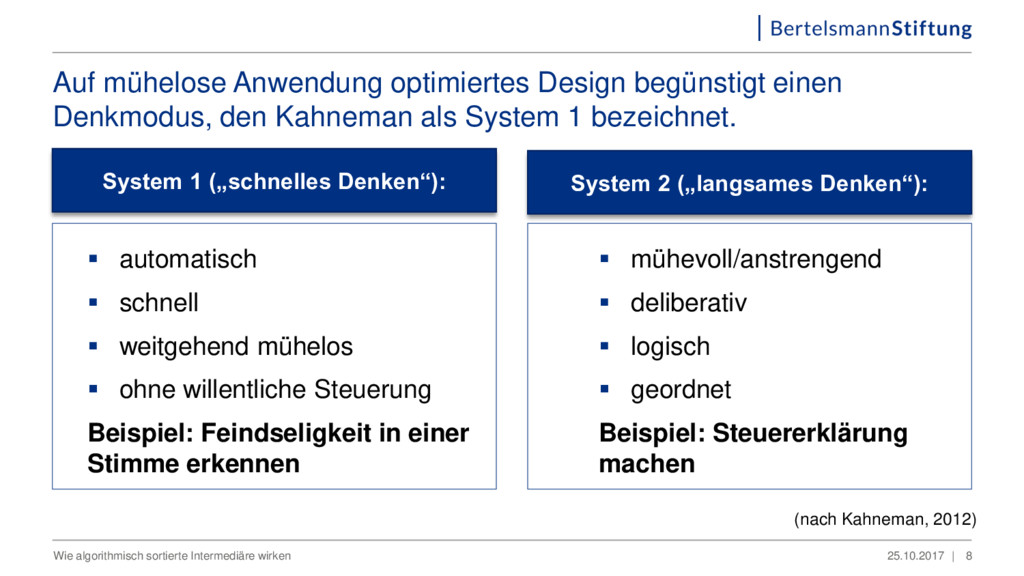 Auf mühelose Anwendung optimiertes Design begün...