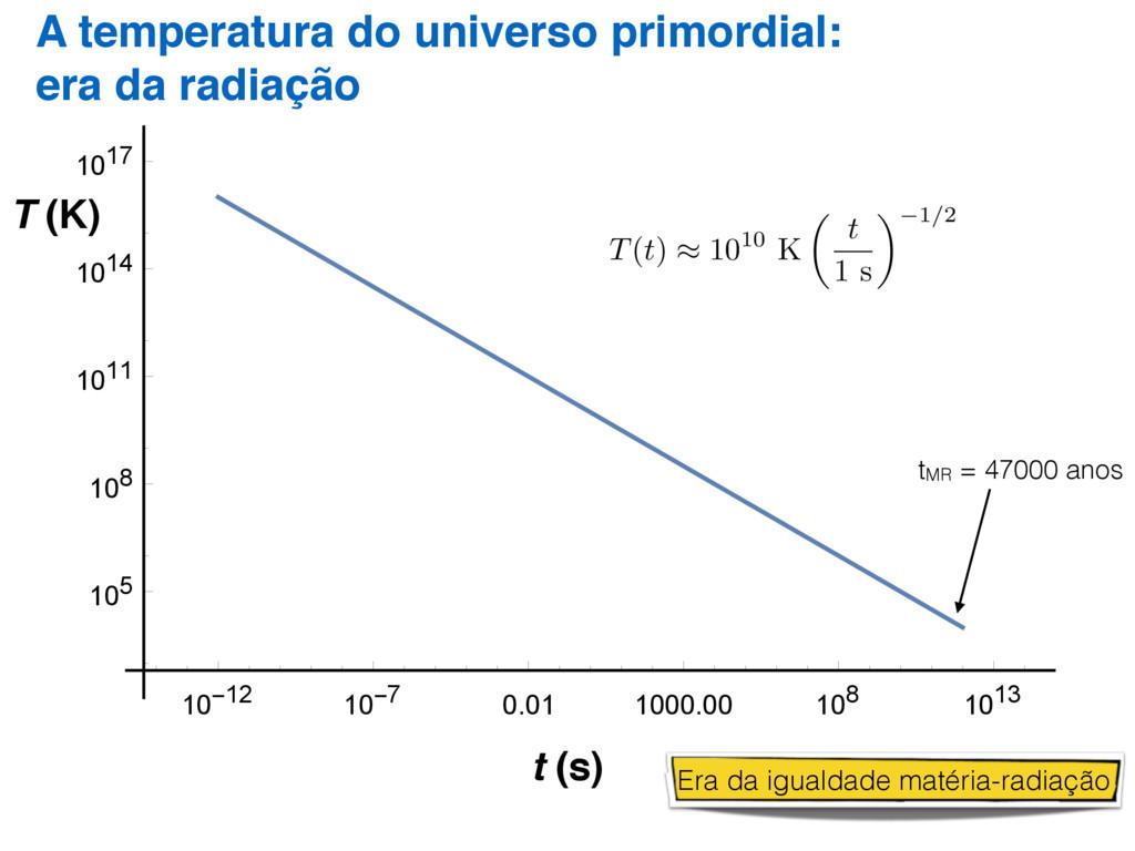 A temperatura do universo primordial: era da ra...