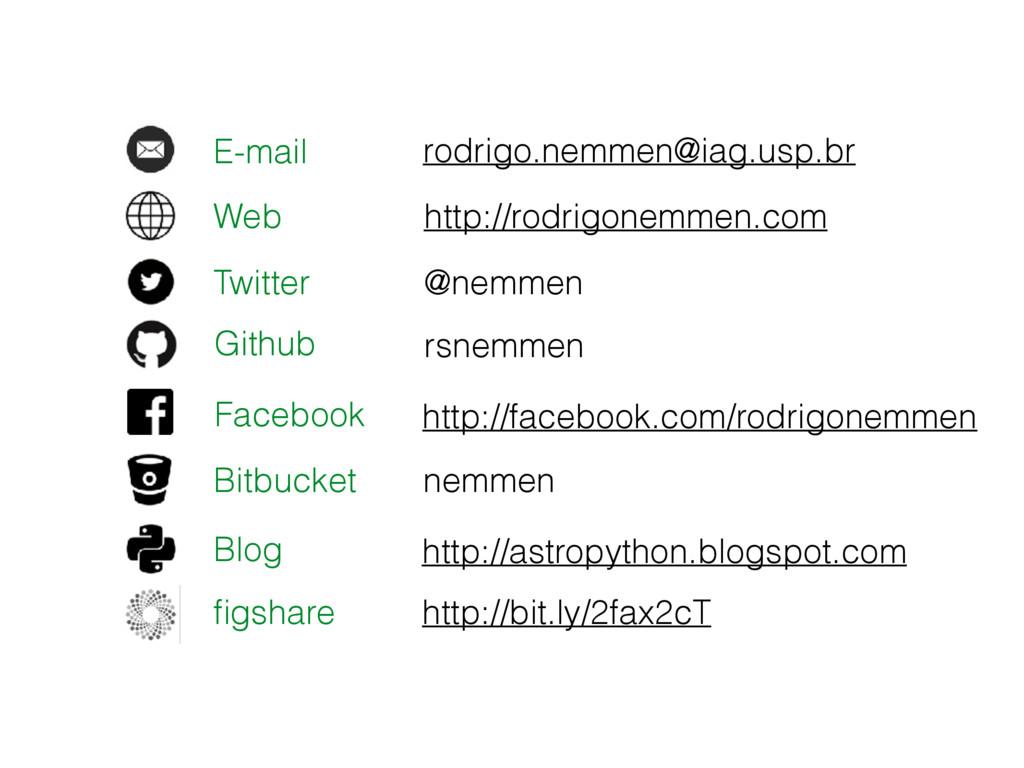 Github Twitter Web E-mail Bitbucket Facebook Bl...
