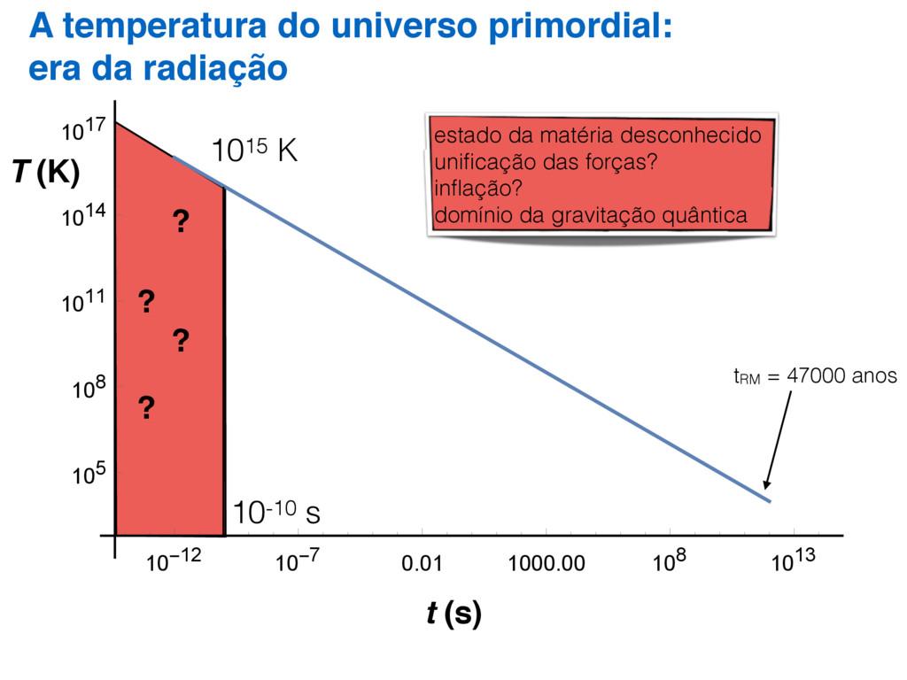 10-12 10-7 0.01 1000.00 108 1013 105 108 1011 1...