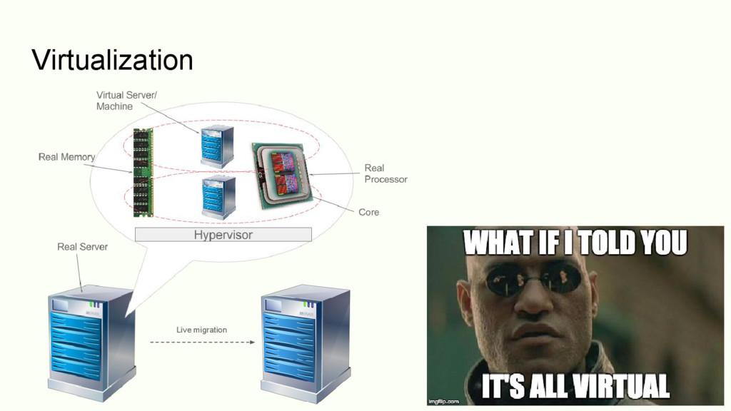 Virtualization Live migration