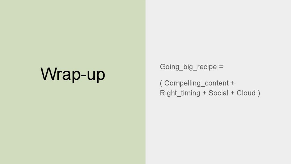 Wrap-up Going_big_recipe = ( Compelling_content...