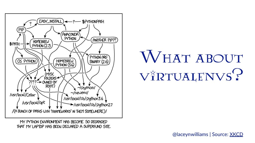 What about virtualenvs? @laceynwilliams | Sourc...