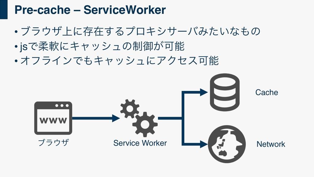 Pre-cache – ServiceWorker • ϒϥβ্ʹଘࡏ͢ΔϓϩΩγαʔόΈͨ...