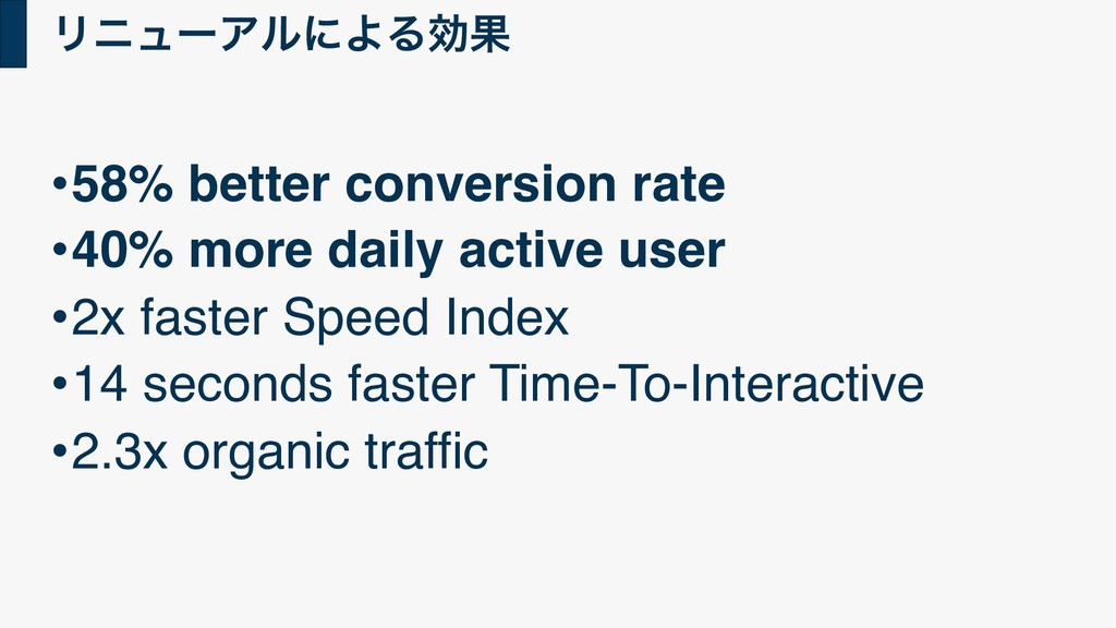 ϦχϡʔΞϧʹΑΔޮՌ •58% better conversion rate •40% mo...
