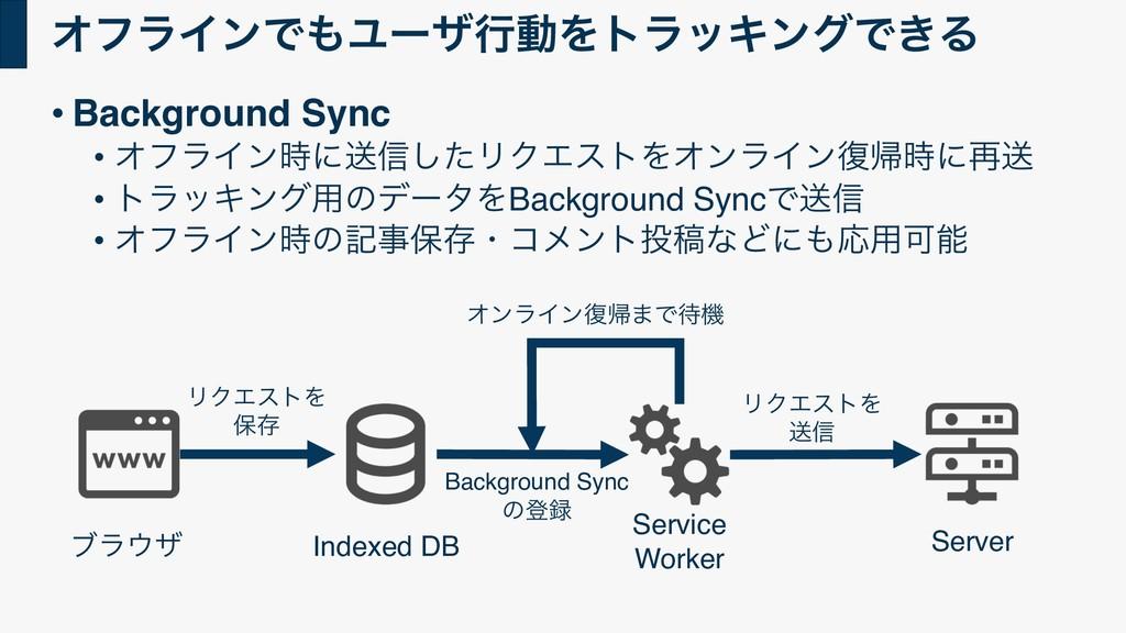 ΦϑϥΠϯͰϢʔβߦಈΛτϥοΩϯάͰ͖Δ • Background Sync • ΦϑϥΠ...