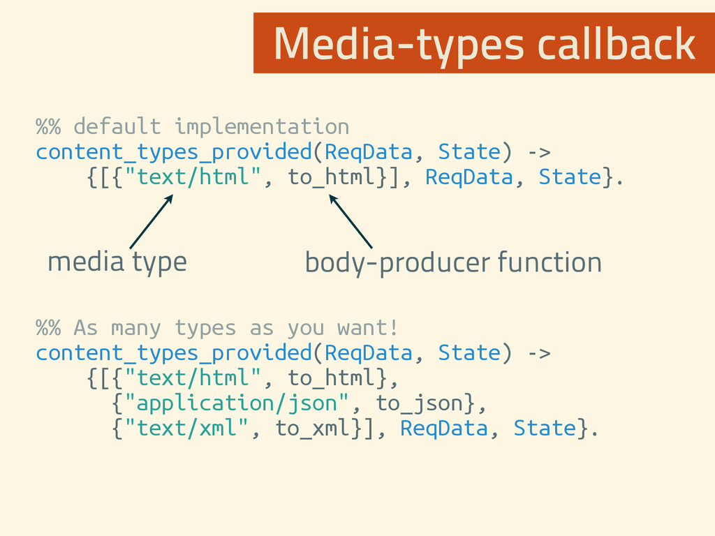 %% default implementation content_types_provid...