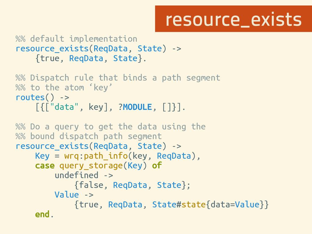%% default implementation resource_exists(ReqD...
