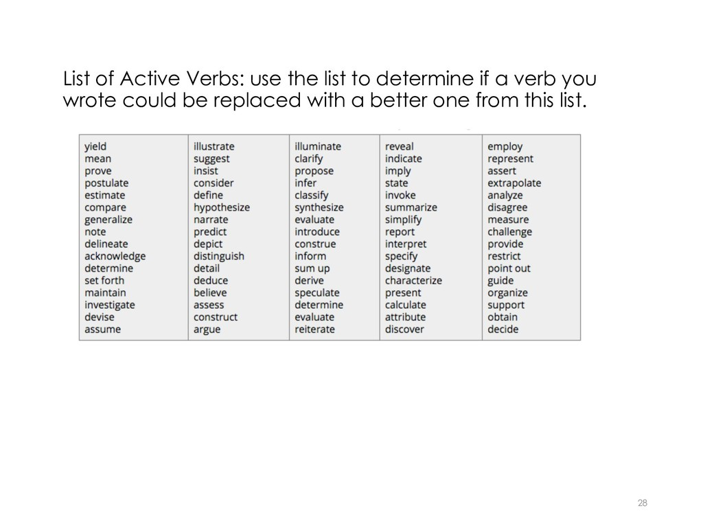 List of Active Verbs: use the list to determine...