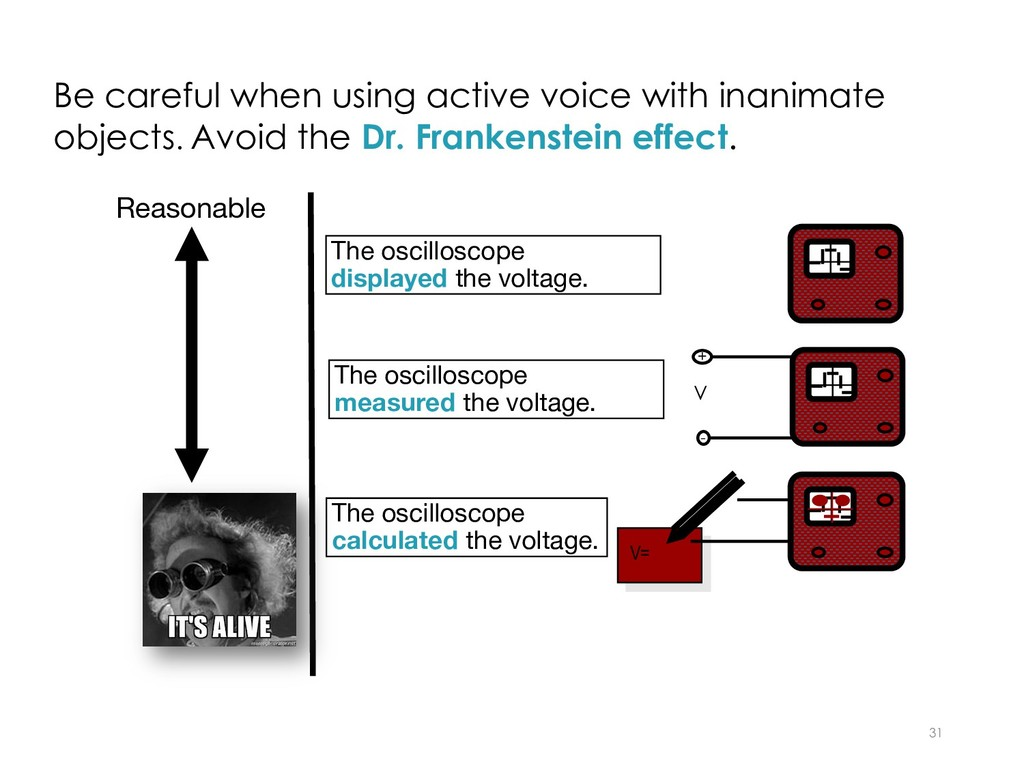 Be careful when using active voice with inanima...