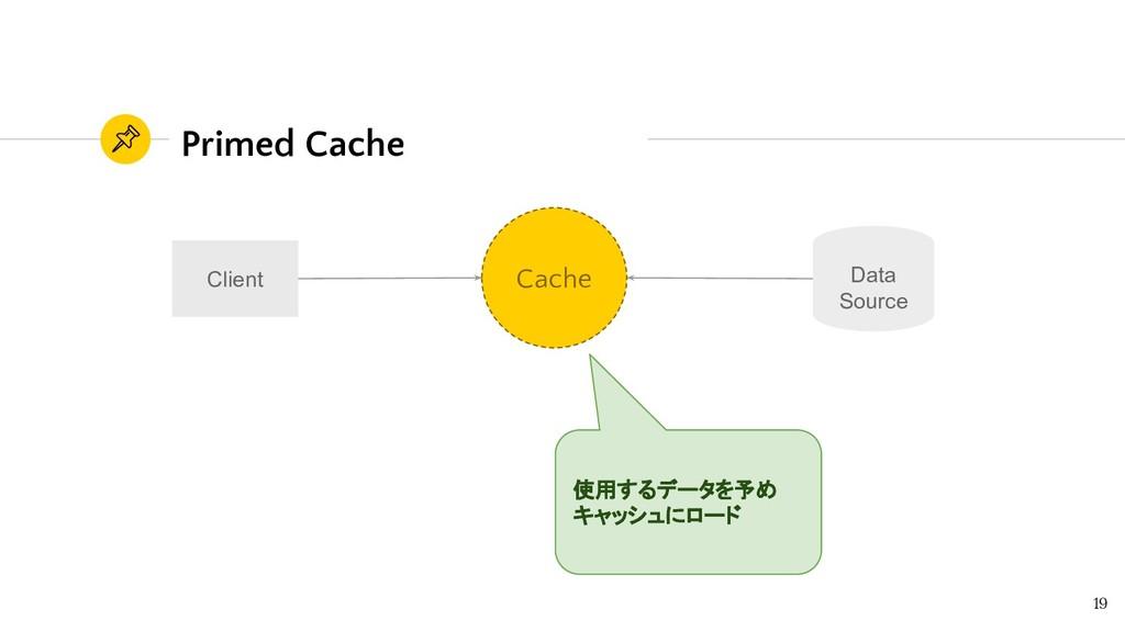 Primed Cache 19 Data Source Client 使用するデータを予め キ...
