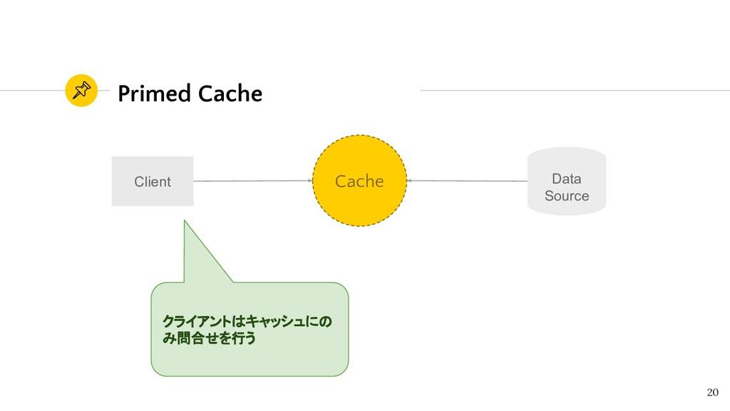 Primed Cache 20 Data Source Client クライアントはキャッシュ...