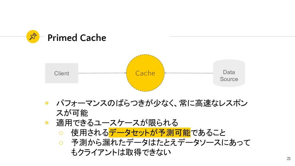 Primed Cache 21 Data Source Client ◉ パフォーマンスのばら...
