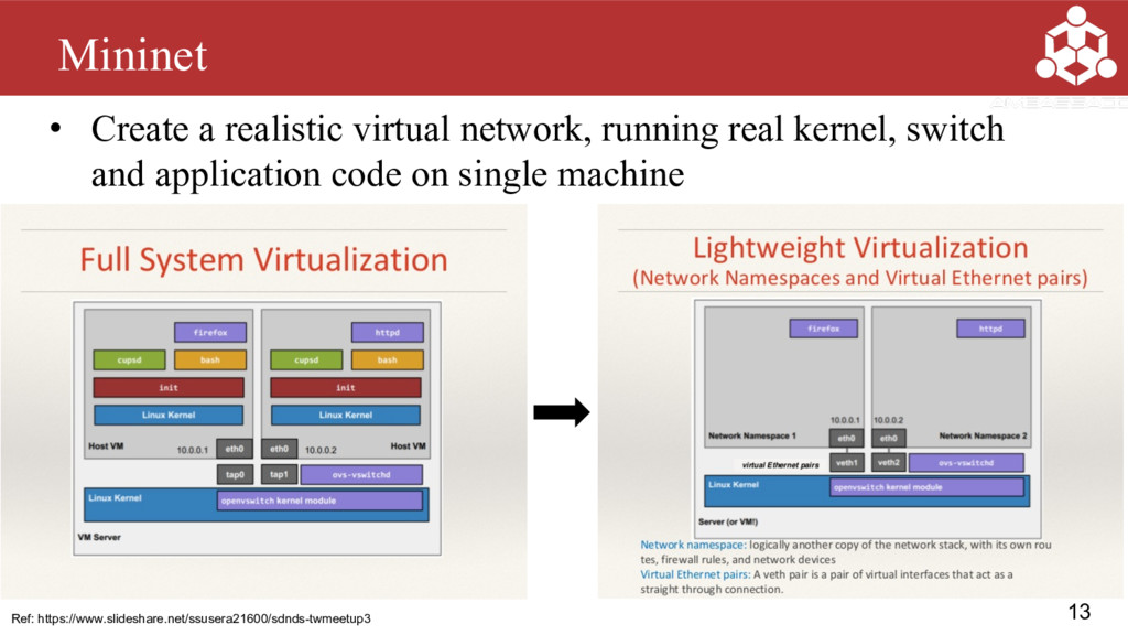 • Create a realistic virtual network, running r...