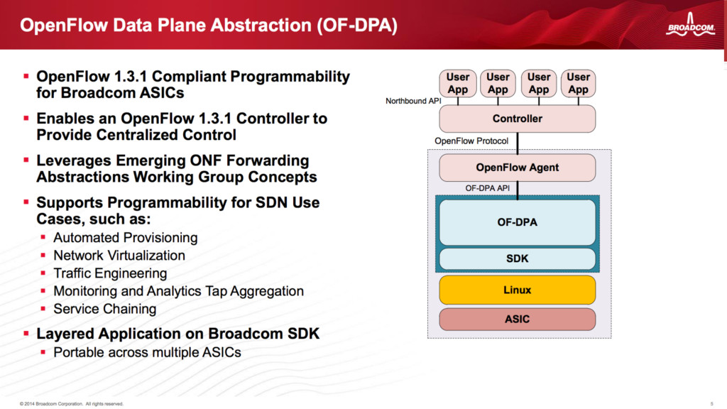 17 OpenFlow Data Plane Abstraction, OF-DPA