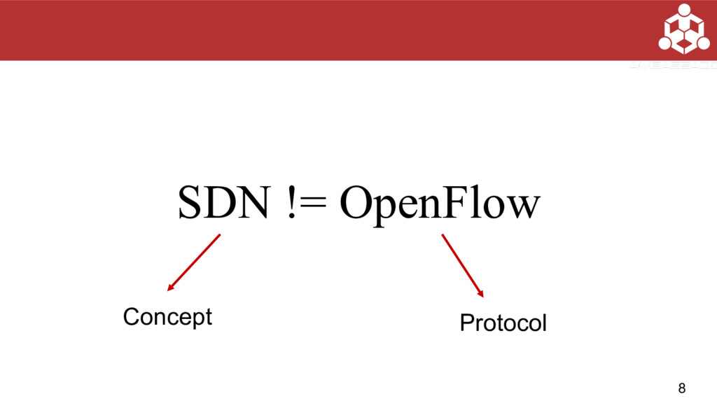 SDN != OpenFlow 8 Protocol Concept