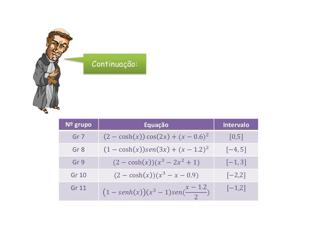 Nº grupo Equação Intervalo Gr 7 2 − cosh  cos 2...