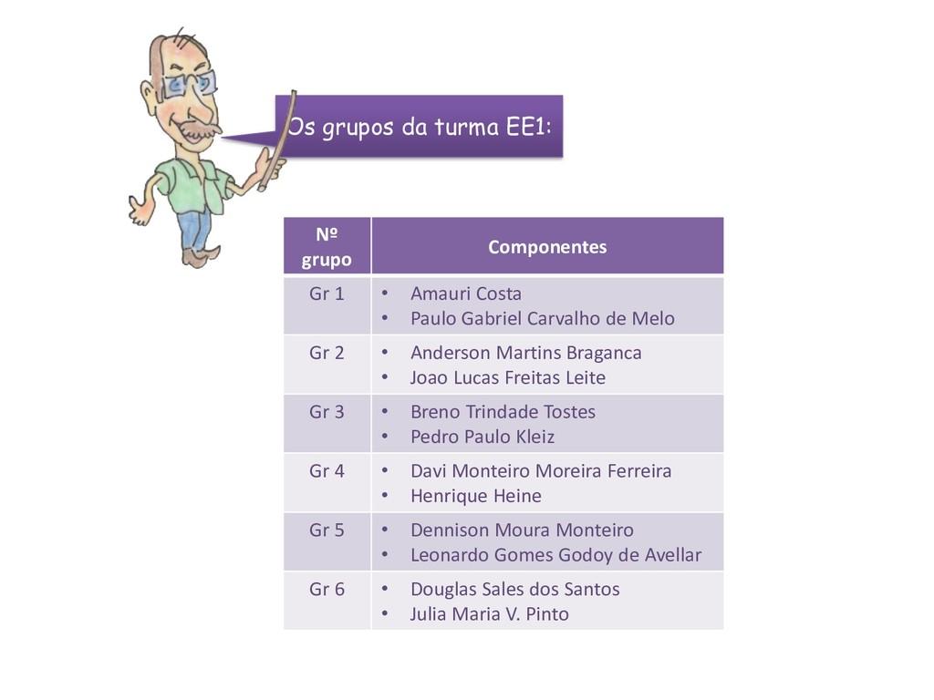Nº grupo Componentes Gr 1 • Amauri Costa • Paul...