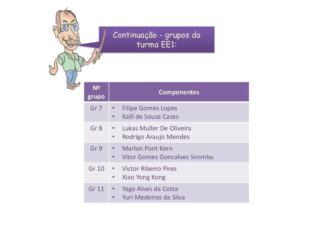 Nº grupo Componentes Gr 7 • Filipe Gomes Lopes ...