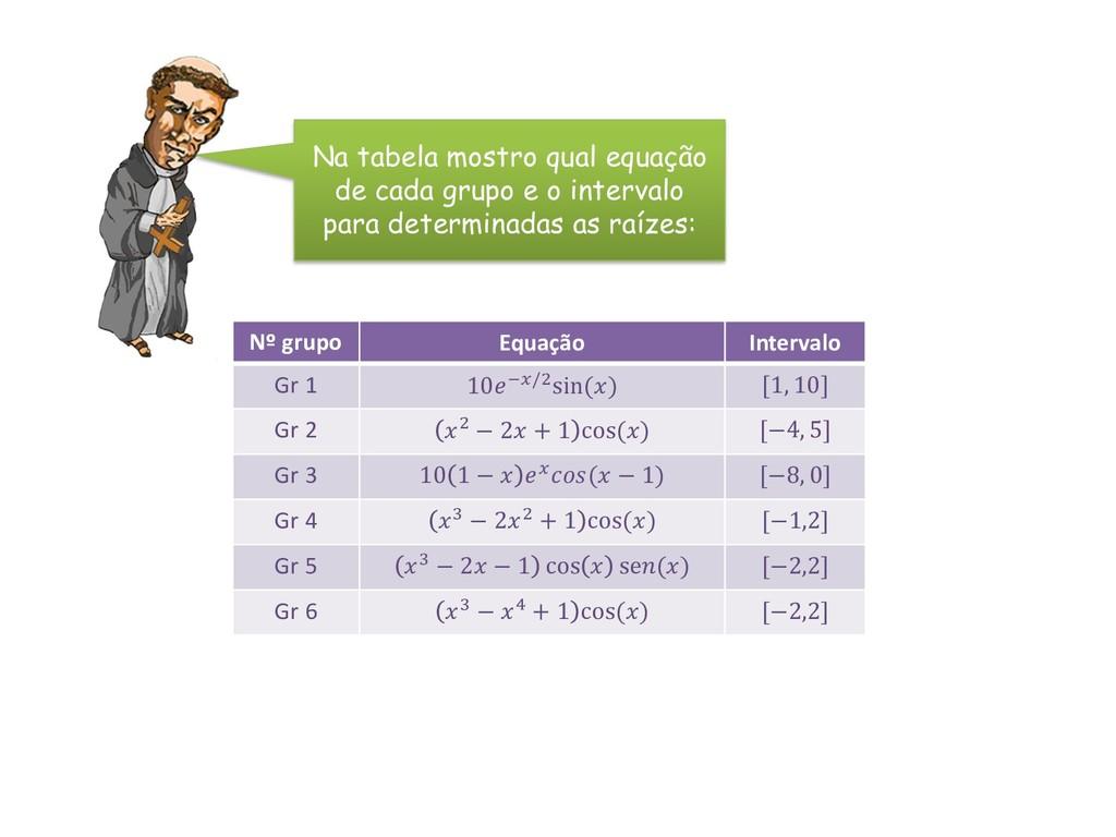 Na tabela mostro qual equação de cada grupo e o...