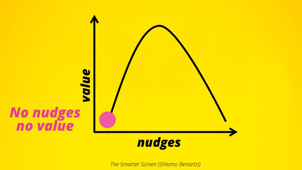 value nudges No nudges no value The Smarter Scr...