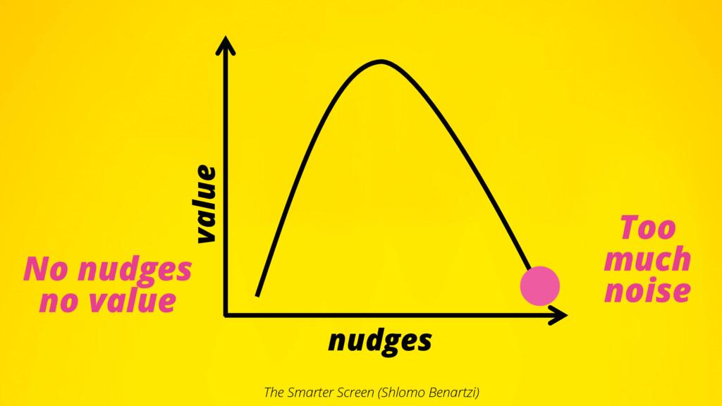 value nudges No nudges no value Too much noise ...