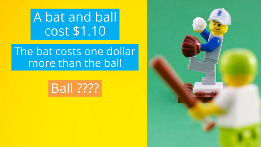 The bat costs one dollar more than the ball A b...
