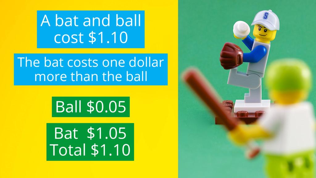 Ball $0.05 Bat $1.05 Total $1.10 The bat costs ...