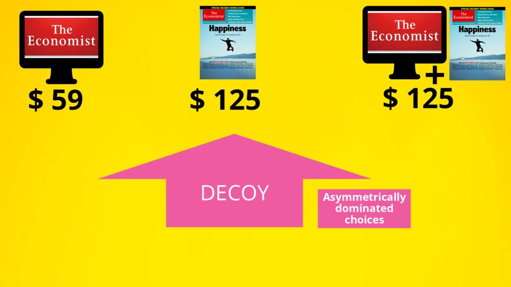 + $ 59 $ 125 $ 125 DECOY Asymmetrically dominat...