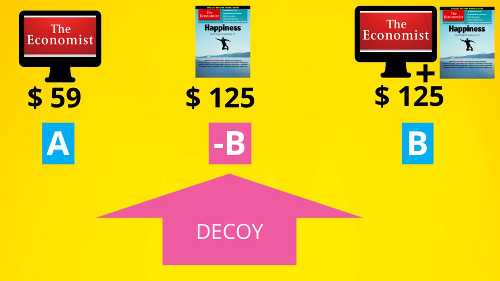 + $ 59 $ 125 A B $ 125 DECOY -B