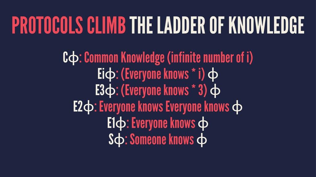 PROTOCOLS CLIMB THE LADDER OF KNOWLEDGE Cɸ: Com...