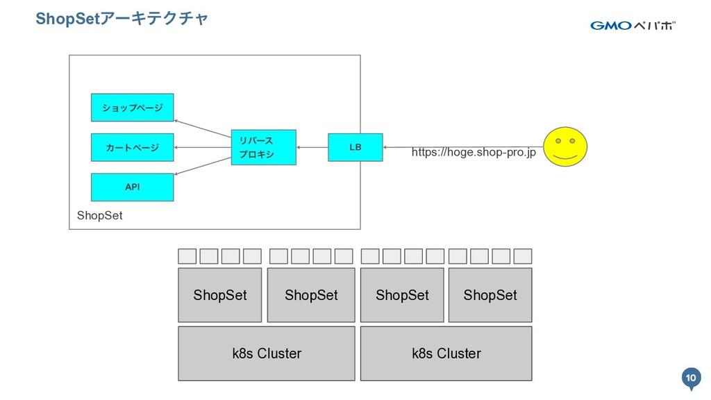 10 ShopSet Χʔτϖʔδ γϣοϓϖʔδ API Ϧόʔε ϓϩΩγ LB http...