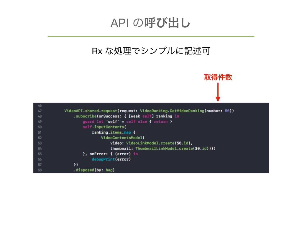 API ͷݺͼग़͠ Rx ͳॲཧͰγϯϓϧʹهड़Մ औಘ݅