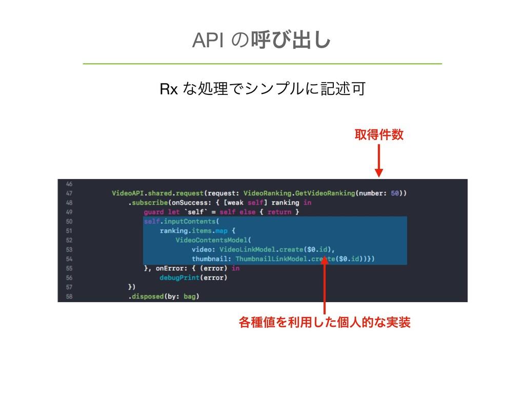 API ͷݺͼग़͠ Rx ͳॲཧͰγϯϓϧʹهड़Մ औಘ݅ ֤छΛར༻ͨ͠ݸਓతͳ࣮