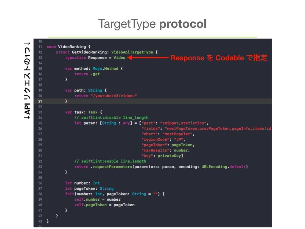 TargetType protocol ↓API ϦΫΤετͷ1ͭˣ Response Λ C...
